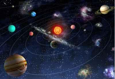 Η τροχιά των πλανητών στο ηλιακό σύστημα
